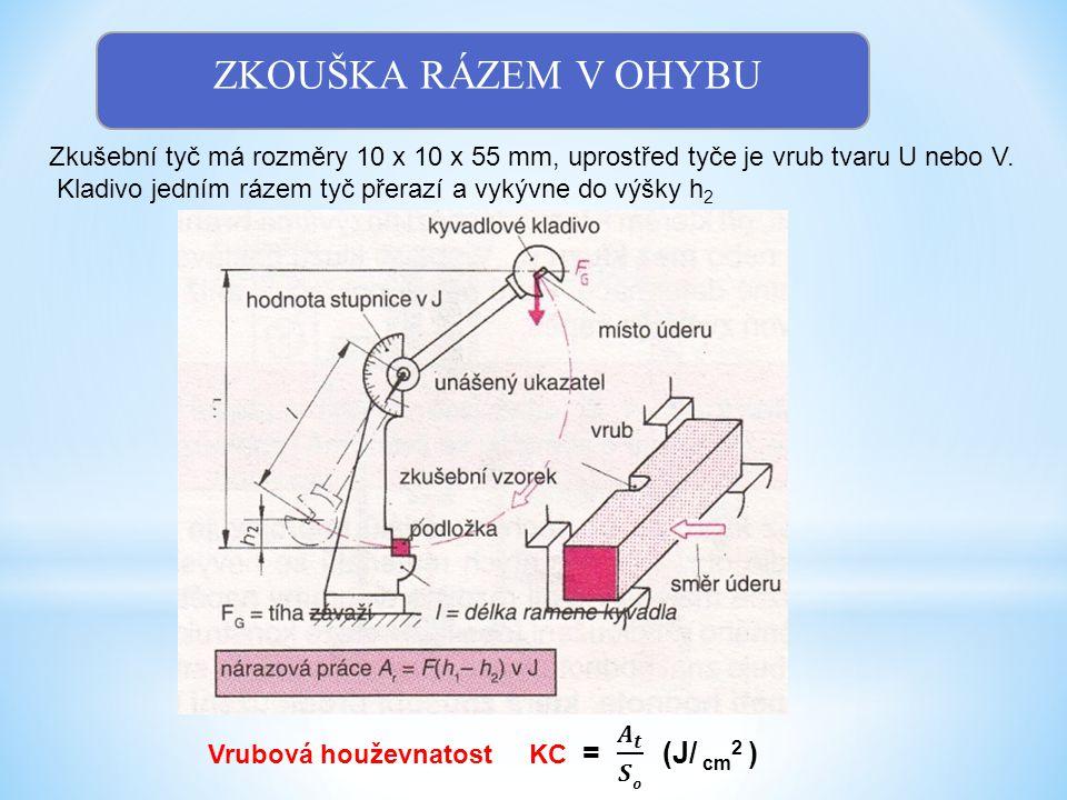 ZKOUŠKA RÁZEM V OHYBU Zkušební tyč má rozměry 10 x 10 x 55 mm, uprostřed tyče je vrub tvaru U nebo V. Kladivo jedním rázem tyč přerazí a vykývne do vý