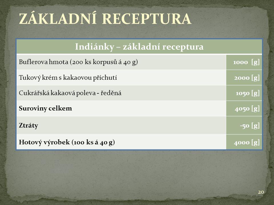 20 ZÁKLADNÍ RECEPTURA Indiánky – základní receptura Buflerova hmota (200 ks korpusů á 40 g)1000 [g] Tukový krém s kakaovou příchutí2000 [g] Cukrářská