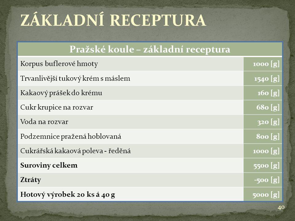 40 ZÁKLADNÍ RECEPTURA Pražské koule – základní receptura Korpus buflerové hmoty1000 [g] Trvanlivější tukový krém s máslem1540 [g] Kakaový prášek do kr