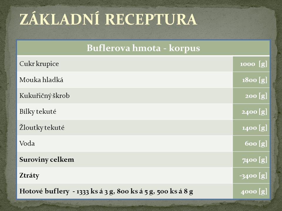 8 ZÁKLADNÍ RECEPTURA Buflerova hmota - korpus Cukr krupice1000 [g] Mouka hladká1800 [g] Kukuřičný škrob200 [g] Bílky tekuté2400 [g] Žloutky tekuté1400