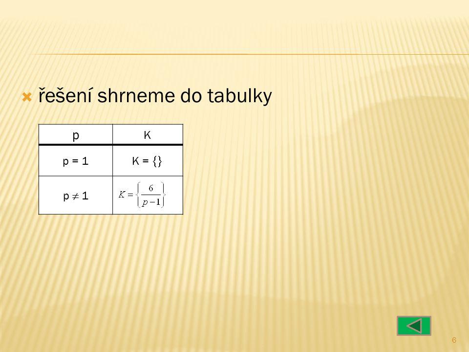  řešení shrneme do tabulky p K p = 1 K =  p ≠ 1 6