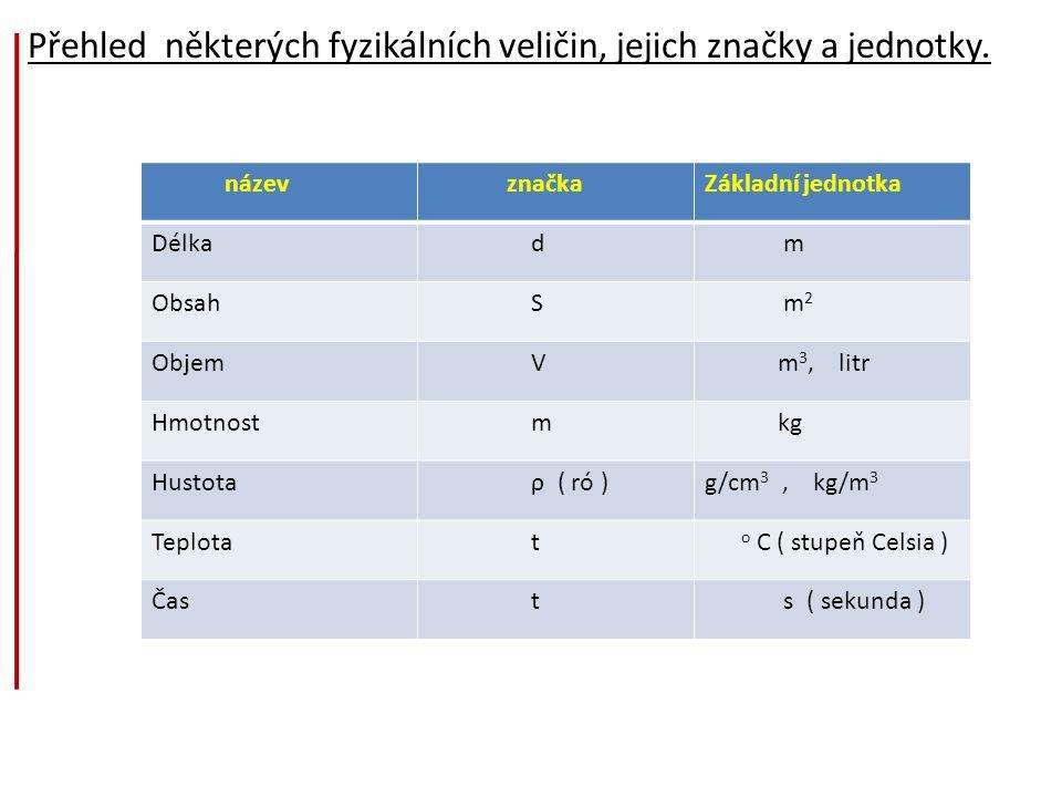 Přehled některých fyzikálních veličin, jejich značky a jednotky. název značkaZákladní jednotka Délka d m Obsah S m 2 Objem V m 3, litr Hmotnost m kg H