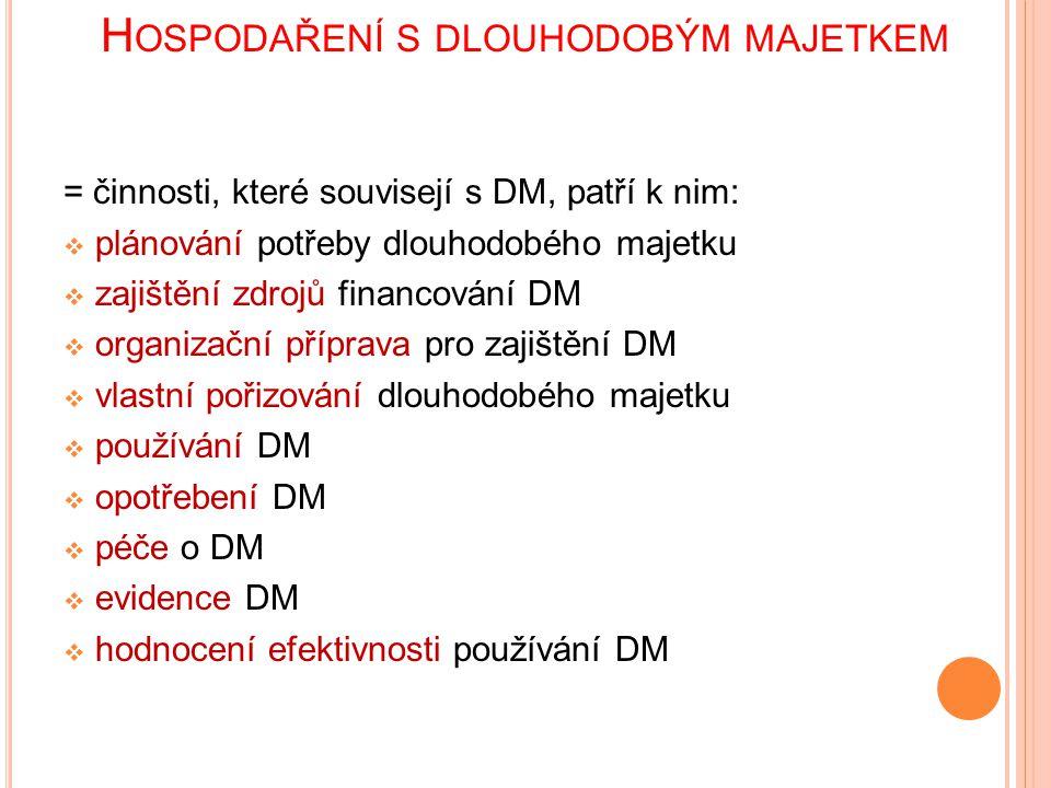 PLÁNOVÁNÍ POTŘEBY DM provádíme: 1.zjištění, jaký DM je v podniku, kolik a jakých druhů 2.