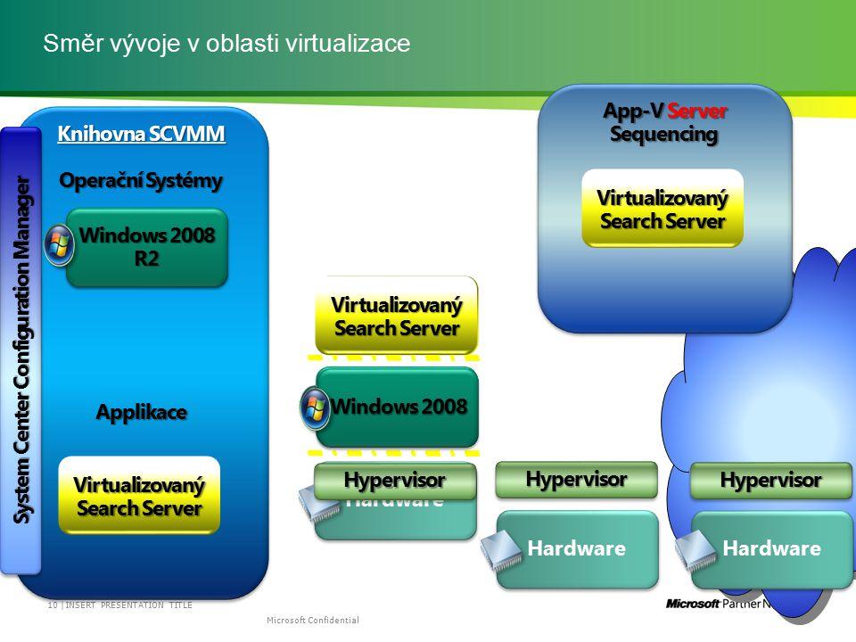 Směr vývoje v oblasti virtualizace INSERT PRESENTATION TITLE 10 | Knihovna SCVMM Operační Systémy Applikace Knihovna SCVMM Operační Systémy Applikace