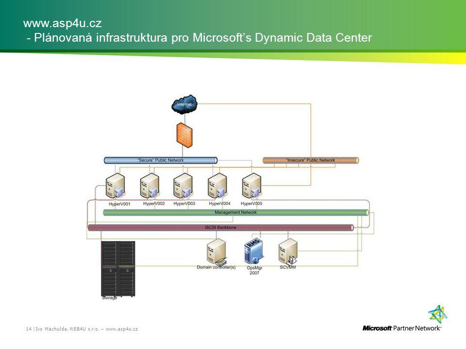 www.asp4u.cz - Plánovaná infrastruktura pro Microsoft's Dynamic Data Center Ivo Machulda, WEB4U s.r.o. – www.asp4u.cz 14 |