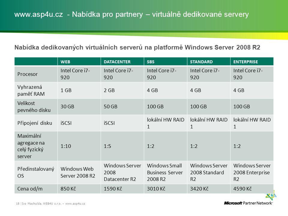 www.asp4u.cz - Nabídka pro partnery – virtuálně dedikované servery Nabídka dedikovaných virtuálních serverů na platformě Windows Server 2008 R2 Ivo Ma