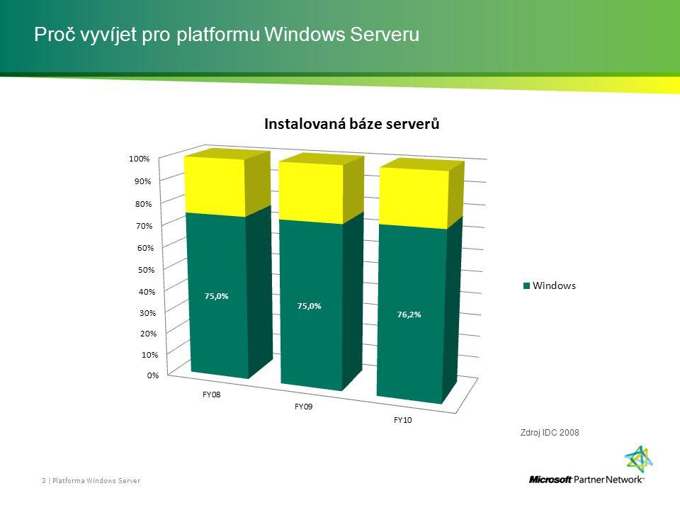 Proč vyvíjet pro platformu Windows Serveru 3 | Platforma Windows Server
