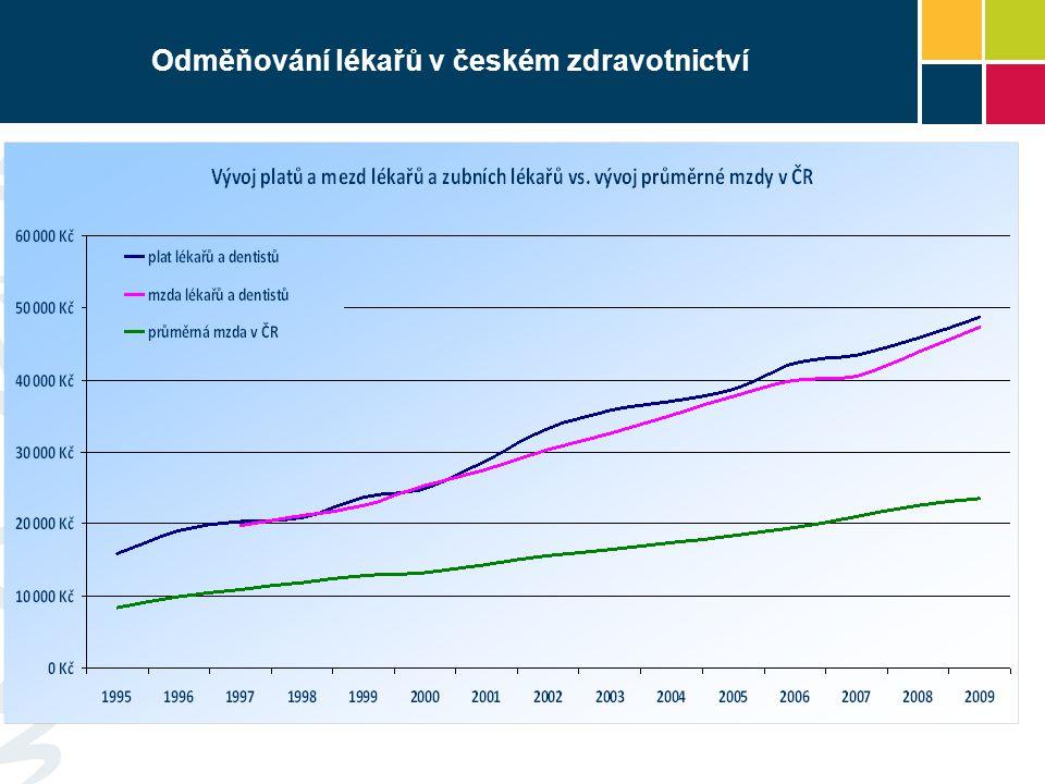 Odměňování lékařů v českém zdravotnictví