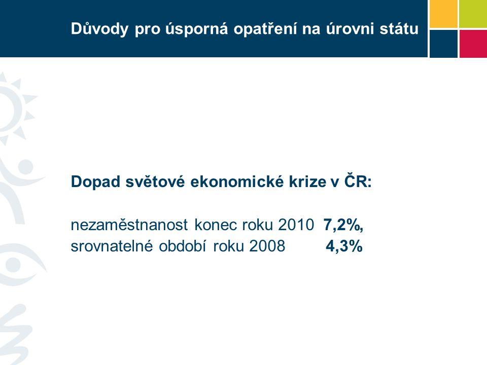 Důvody pro úsporná opatření na úrovni státu Dopad světové ekonomické krize v ČR: nezaměstnanost konec roku 2010 7,2%, srovnatelné období roku 2008 4,3%