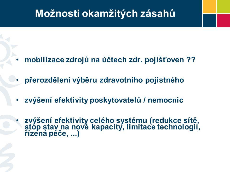 Možnosti okamžitých zásahů mobilizace zdrojů na účtech zdr.