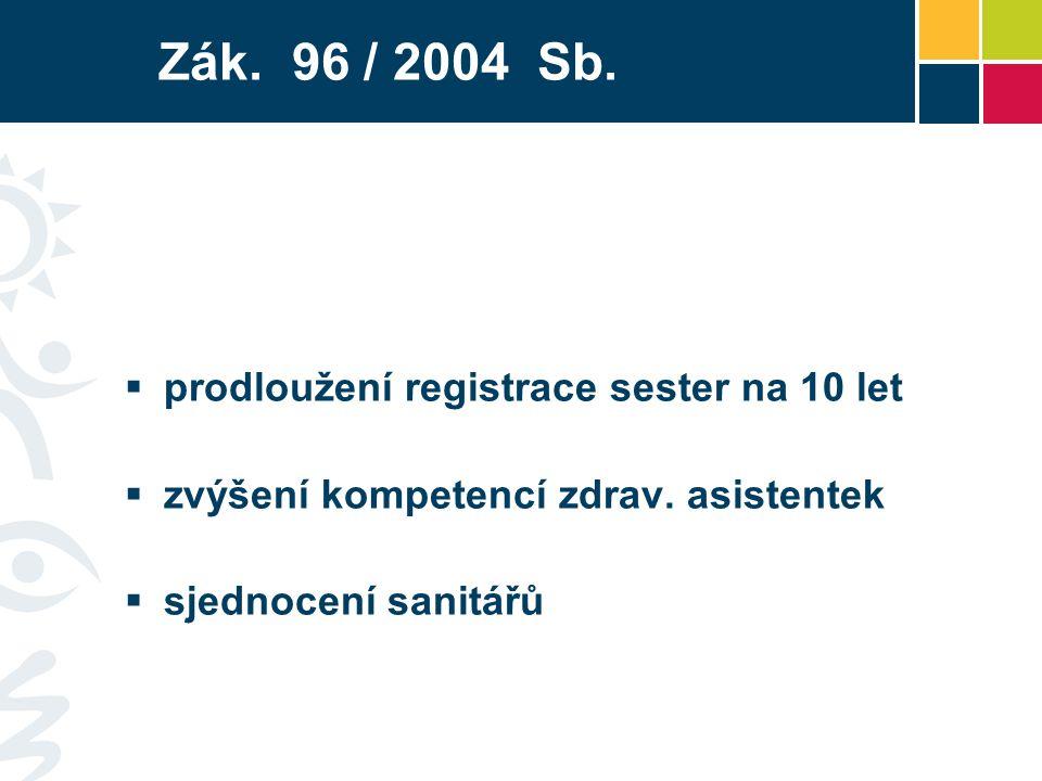 Zák.96 / 2004 Sb.  prodloužení registrace sester na 10 let  zvýšení kompetencí zdrav.