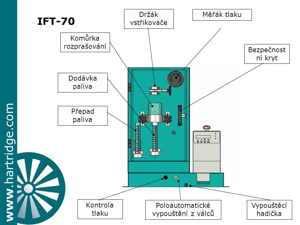 www.hartridge.com IFT-70 Přepad paliva Dodávka paliva Komůrka rozprašování Držák vstřikovače Měřák tlakuBezpečnost ní kryt Vypouštěcí hadička Kontrola