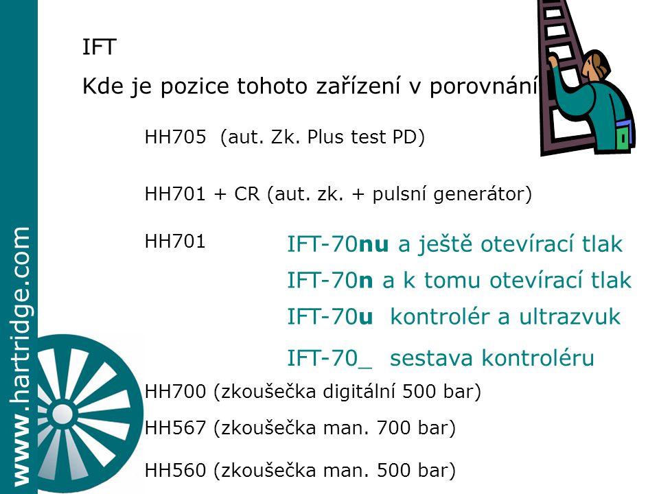 www.hartridge.com IFT Kde je pozice tohoto zařízení v porovnání: HH700 (zkoušečka digitální 500 bar) IFT-70u kontrolér a ultrazvuk HH567 (zkoušečka ma