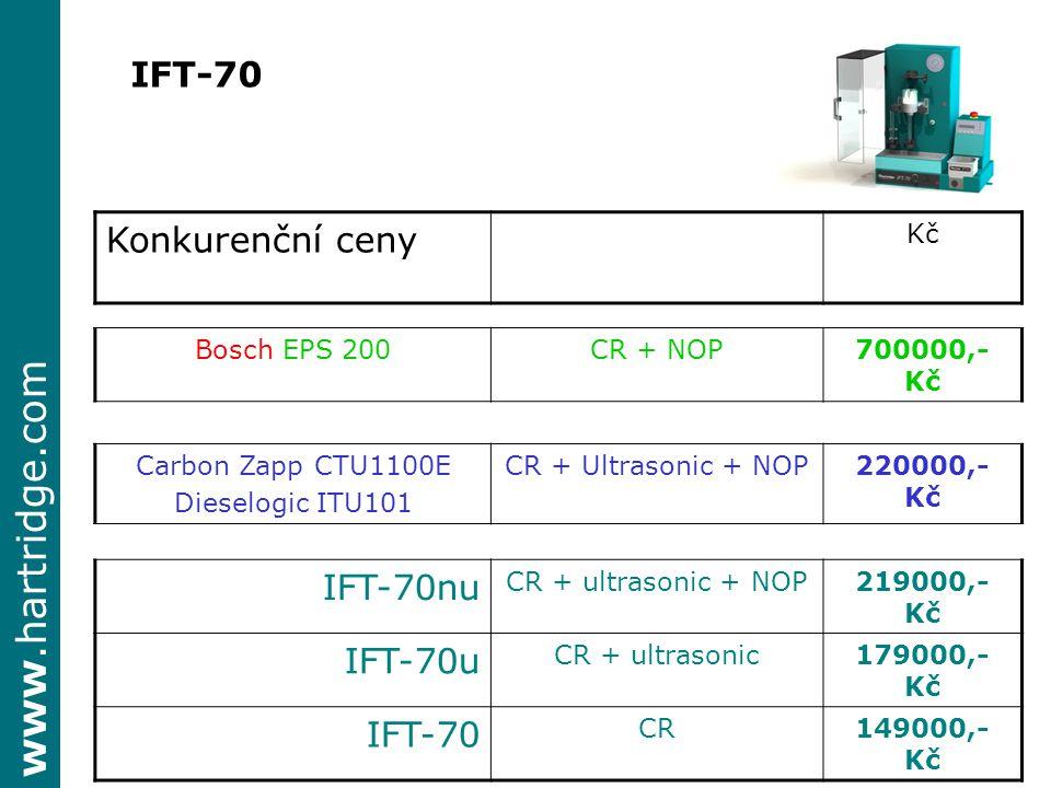 www.hartridge.com Konkurenční ceny Kč IFT-70nu CR + ultrasonic + NOP219000,- Kč IFT-70u CR + ultrasonic179000,- Kč IFT-70 CR149000,- Kč Carbon Zapp CT