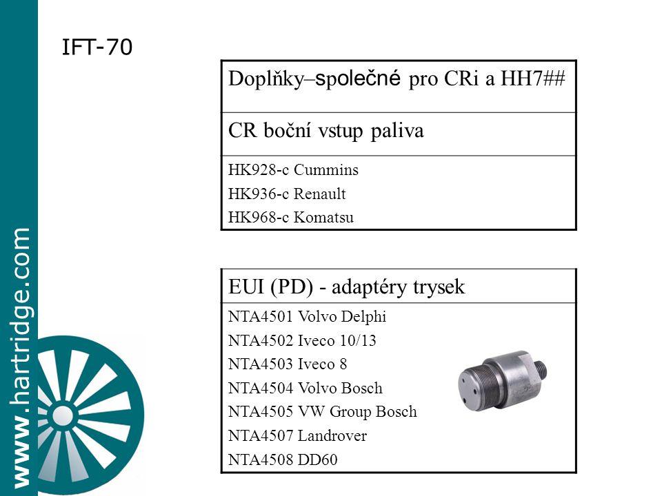 www.hartridge.com EUI (PD) - adaptéry trysek NTA4501 Volvo Delphi NTA4502 Iveco 10/13 NTA4503 Iveco 8 NTA4504 Volvo Bosch NTA4505 VW Group Bosch NTA45