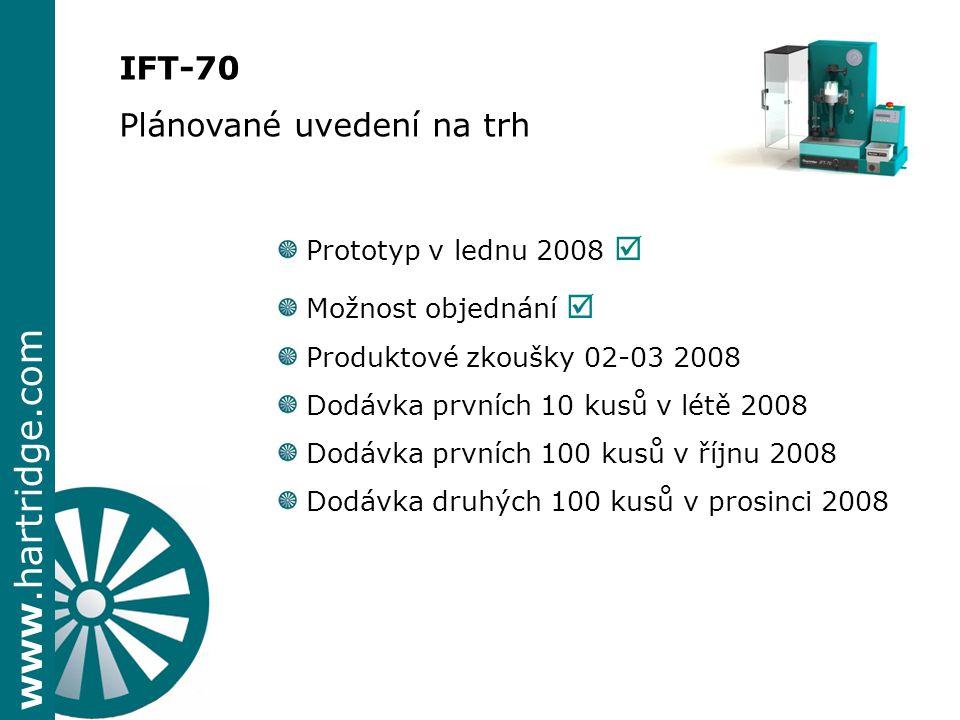 www.hartridge.com IFT-70 Plánované uvedení na trh Prototyp v lednu 2008  Možnost objednání  Produktové zkoušky 02-03 2008 Dodávka prvních 10 kusů v