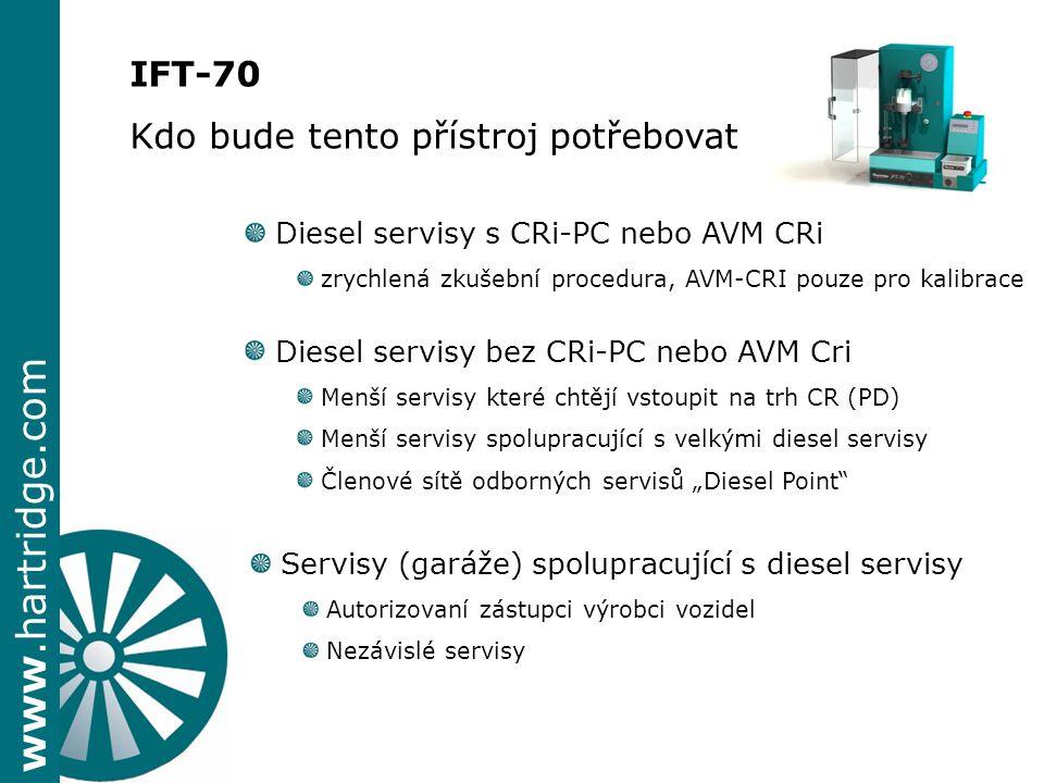 www.hartridge.com IFT-70 Kdo bude tento přístroj potřebovat Diesel servisy s CRi-PC nebo AVM CRi zrychlená zkušební procedura, AVM-CRI pouze pro kalib