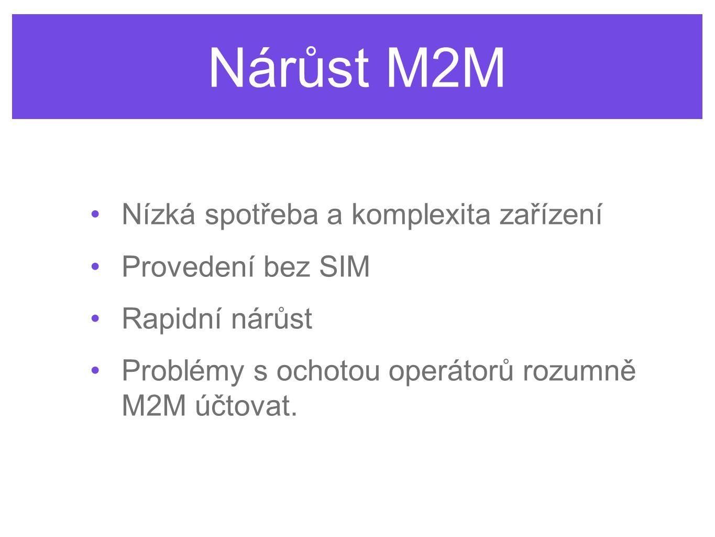 Nárůst M2M Nízká spotřeba a komplexita zařízení Provedení bez SIM Rapidní nárůst Problémy s ochotou operátorů rozumně M2M účtovat.