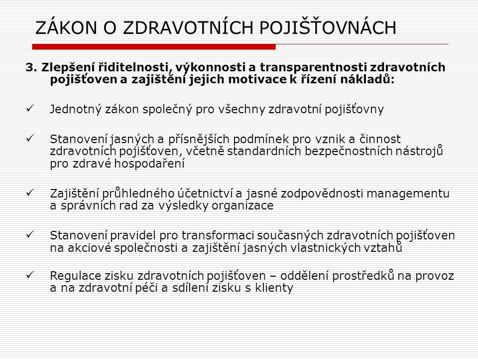 ZÁKON O ZDRAVOTNÍCH POJIŠŤOVNÁCH 3. Zlepšení řiditelnosti, výkonnosti a transparentnosti zdravotních pojišťoven a zajištění jejich motivace k řízení n