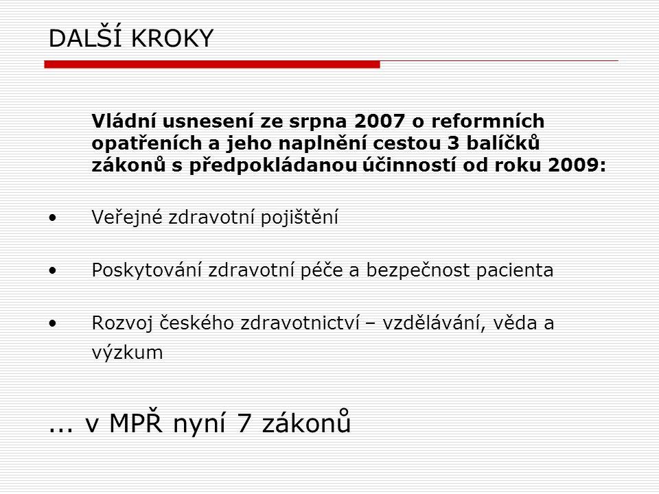 DALŠÍ KROKY Vládní usnesení ze srpna 2007 o reformních opatřeních a jeho naplnění cestou 3 balíčků zákonů s předpokládanou účinností od roku 2009: Veř