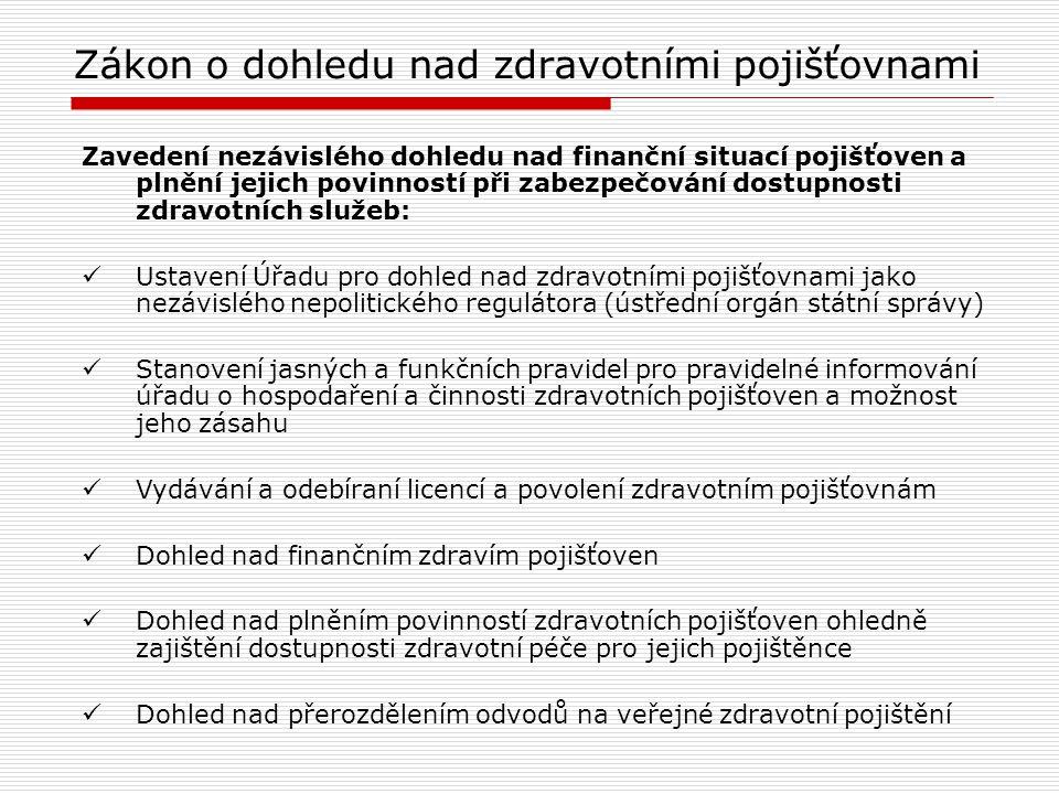 Zákon o dohledu nad zdravotními pojišťovnami Zavedení nezávislého dohledu nad finanční situací pojišťoven a plnění jejich povinností při zabezpečování dostupnosti zdravotních služeb: Ustavení Úřadu pro dohled nad zdravotními pojišťovnami jako nezávislého nepolitického regulátora (ústřední orgán státní správy) Stanovení jasných a funkčních pravidel pro pravidelné informování úřadu o hospodaření a činnosti zdravotních pojišťoven a možnost jeho zásahu Vydávání a odebíraní licencí a povolení zdravotním pojišťovnám Dohled nad finančním zdravím pojišťoven Dohled nad plněním povinností zdravotních pojišťoven ohledně zajištění dostupnosti zdravotní péče pro jejich pojištěnce Dohled nad přerozdělením odvodů na veřejné zdravotní pojištění