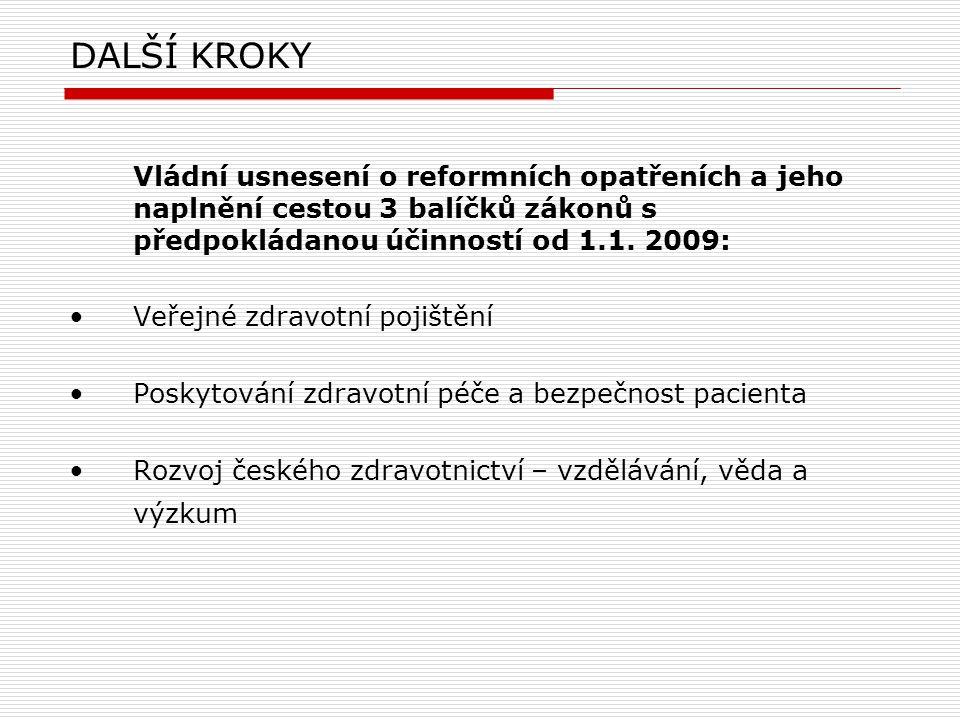 """HARMONOGRAM REFORMNÍCH OPATŘENÍ Stabilizace veřejných rozpočtů Transparentní stanovování cen a úhrad léků 2007 2008 2009 2010 Realizace závěrů kulatého stolu """"KULATÝ STŮL Veřejné zdravotní pojištění Poskytování zdravotní péče Vzdělávání, věda a výzkum Reforma institucí - zvýšení efektivity dnešního systému Reforma financování – zajištění dlouhodobé udržitelnosti solidárního systému"""