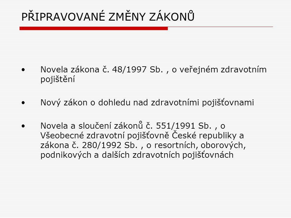 PŘIPRAVOVANÉ ZMĚNY ZÁKONŮ Novela zákona č.
