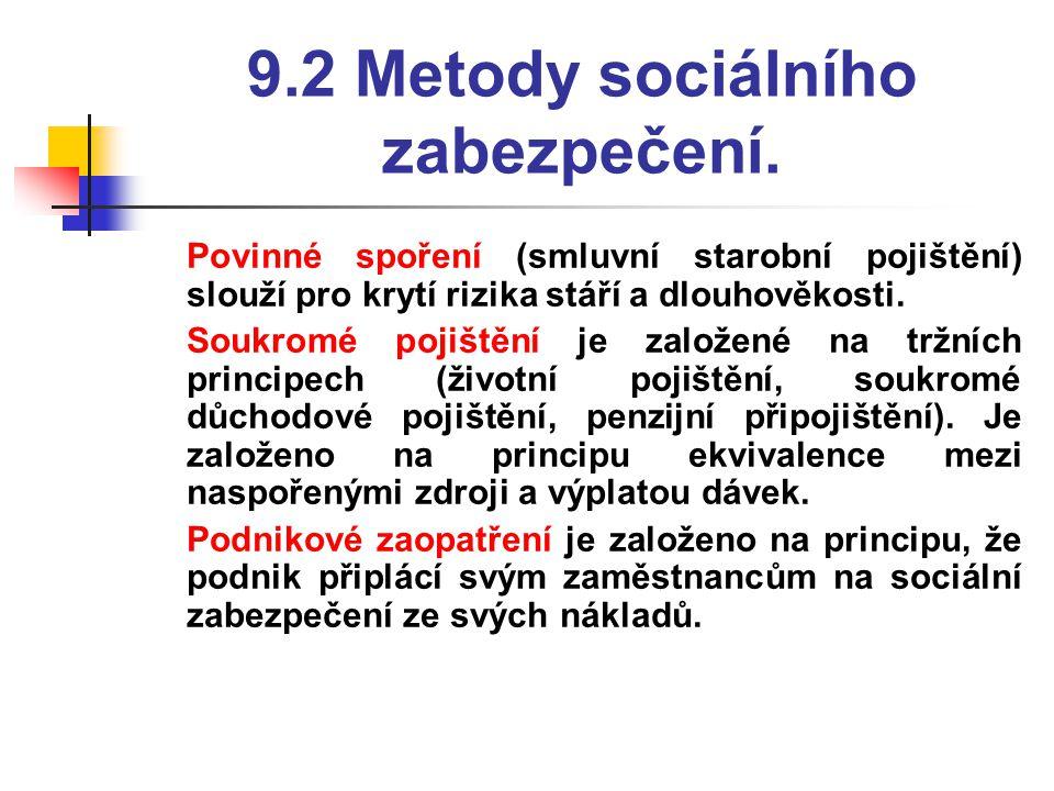 9.2 Metody sociálního zabezpečení.  Povinné spoření (smluvní starobní pojištění) slouží pro krytí rizika stáří a dlouhověkosti.  Soukromé pojištění