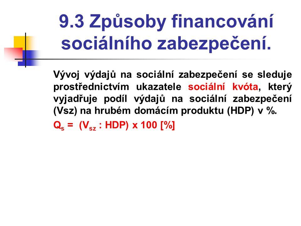 9.3 Způsoby financování sociálního zabezpečení.  Vývoj výdajů na sociální zabezpečení se sleduje prostřednictvím ukazatele sociální kvóta, který vyja