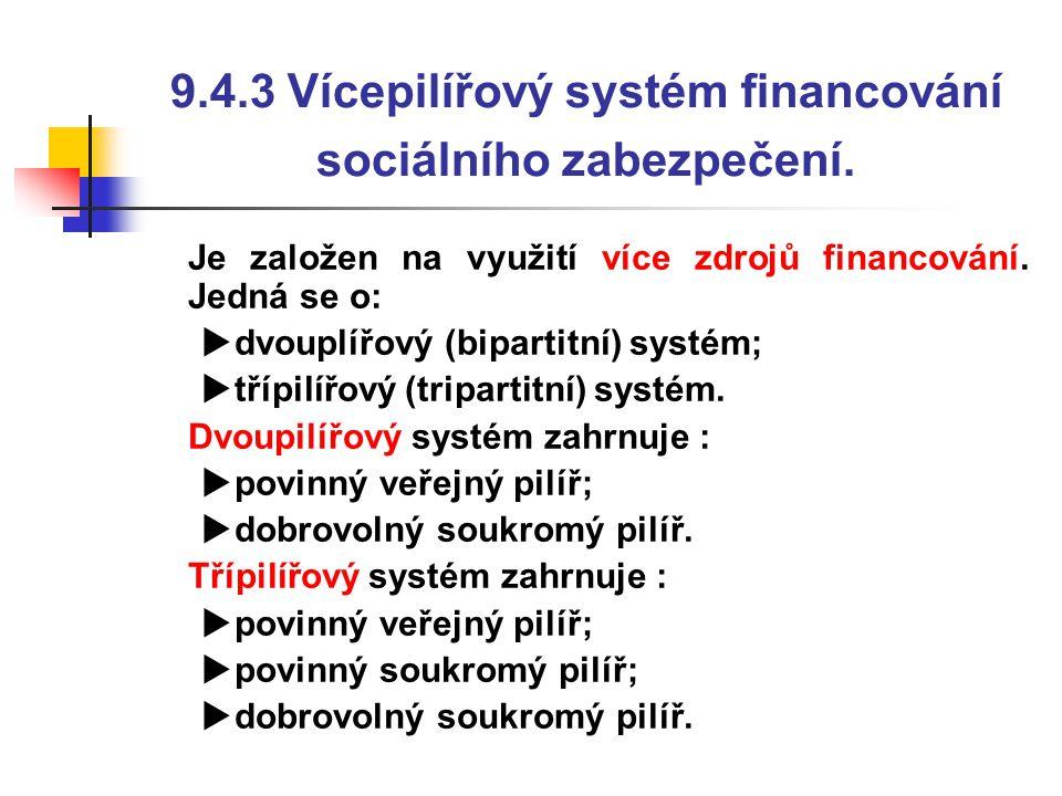9.4.3 Vícepilířový systém financování sociálního zabezpečení.  Je založen na využití více zdrojů financování. Jedná se o:  dvouplířový (bipartitní)