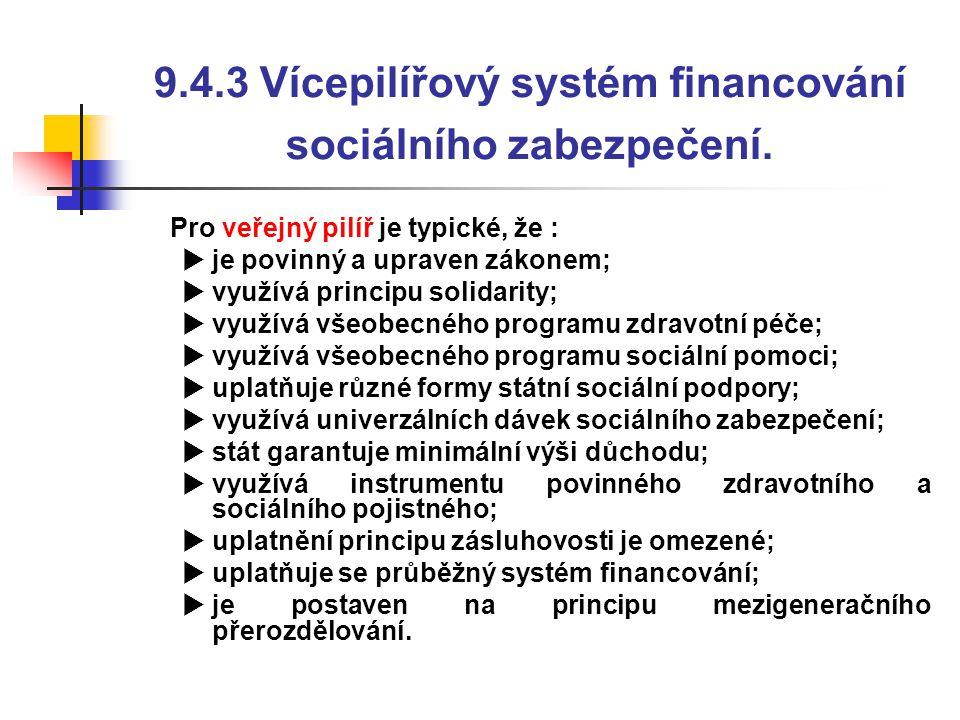 9.4.3 Vícepilířový systém financování sociálního zabezpečení.  Pro veřejný pilíř je typické, že :  je povinný a upraven zákonem;  využívá principu