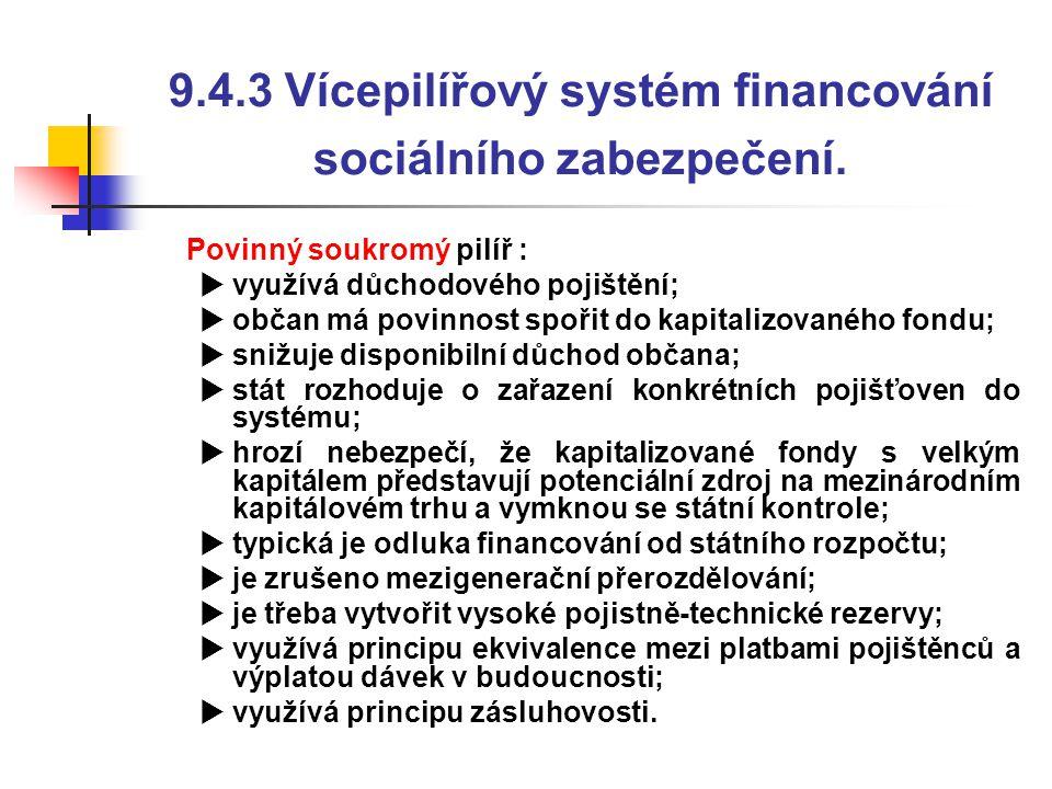 9.4.3 Vícepilířový systém financování sociálního zabezpečení.  Povinný soukromý pilíř :  využívá důchodového pojištění;  občan má povinnost spořit