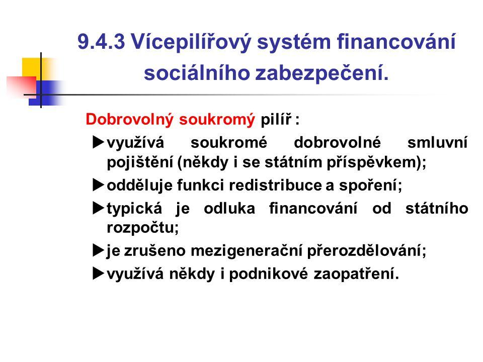 9.4.3 Vícepilířový systém financování sociálního zabezpečení.  Dobrovolný soukromý pilíř :  využívá soukromé dobrovolné smluvní pojištění (někdy i s