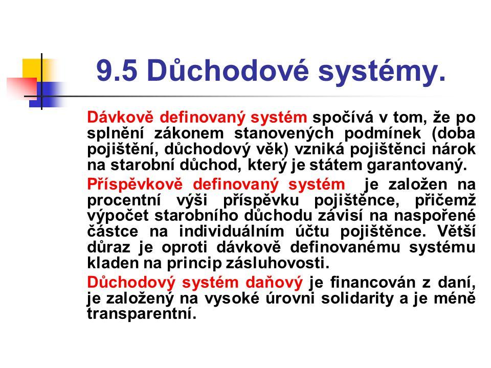 9.5 Důchodové systémy.  Dávkově definovaný systém spočívá v tom, že po splnění zákonem stanovených podmínek (doba pojištění, důchodový věk) vzniká po