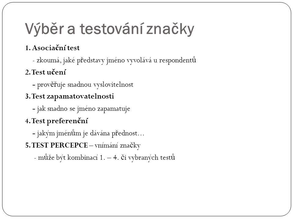 Výběr a testování značky 1.