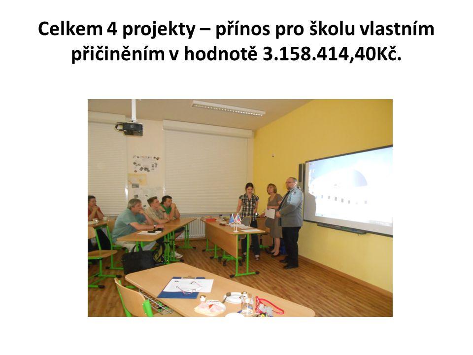 Celkem 4 projekty – přínos pro školu vlastním přičiněním v hodnotě 3.158.414,40Kč.