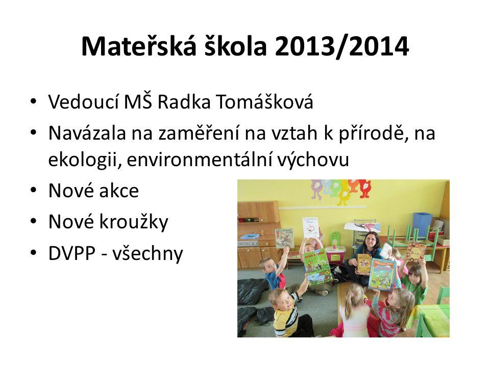 Mateřská škola 2013/2014 Vedoucí MŠ Radka Tomášková Navázala na zaměření na vztah k přírodě, na ekologii, environmentální výchovu Nové akce Nové krouž