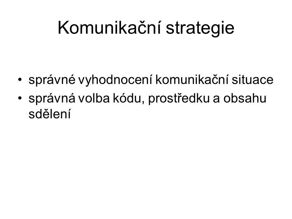 Komunikační strategie správné vyhodnocení komunikační situace správná volba kódu, prostředku a obsahu sdělení
