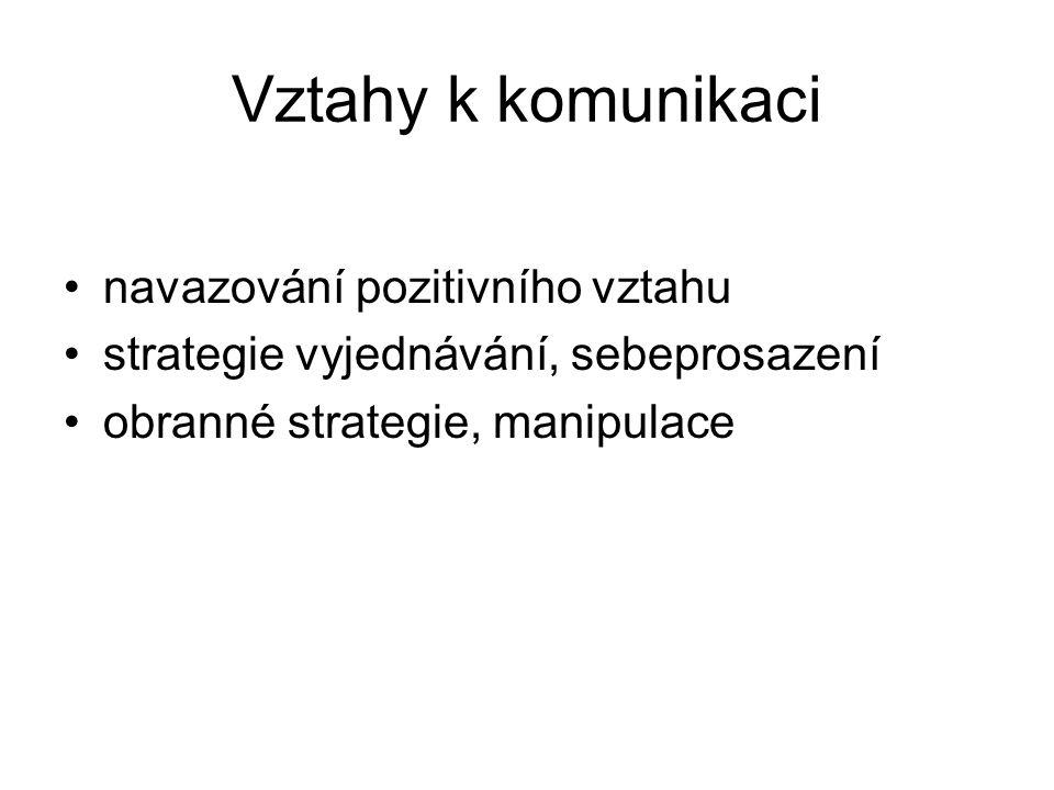 Vztahy k komunikaci navazování pozitivního vztahu strategie vyjednávání, sebeprosazení obranné strategie, manipulace