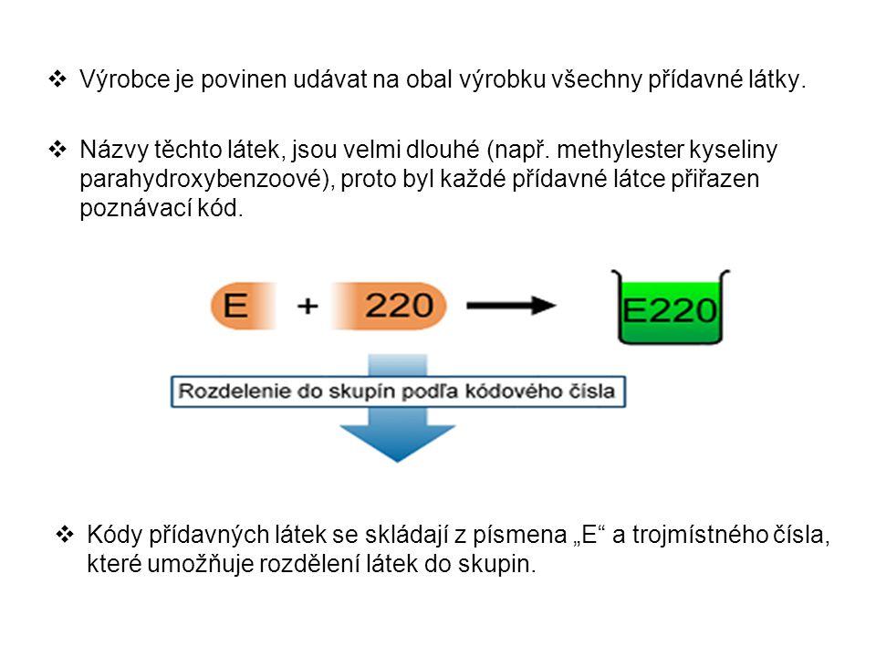  Výrobce je povinen udávat na obal výrobku všechny přídavné látky.  Názvy těchto látek, jsou velmi dlouhé (např. methylester kyseliny parahydroxyben