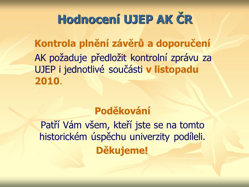 Hodnocení UJEP AK ČR Kontrola plnění závěrů a doporučení AK požaduje předložit kontrolní zprávu za UJEP i jednotlivé součásti v listopadu 2010.