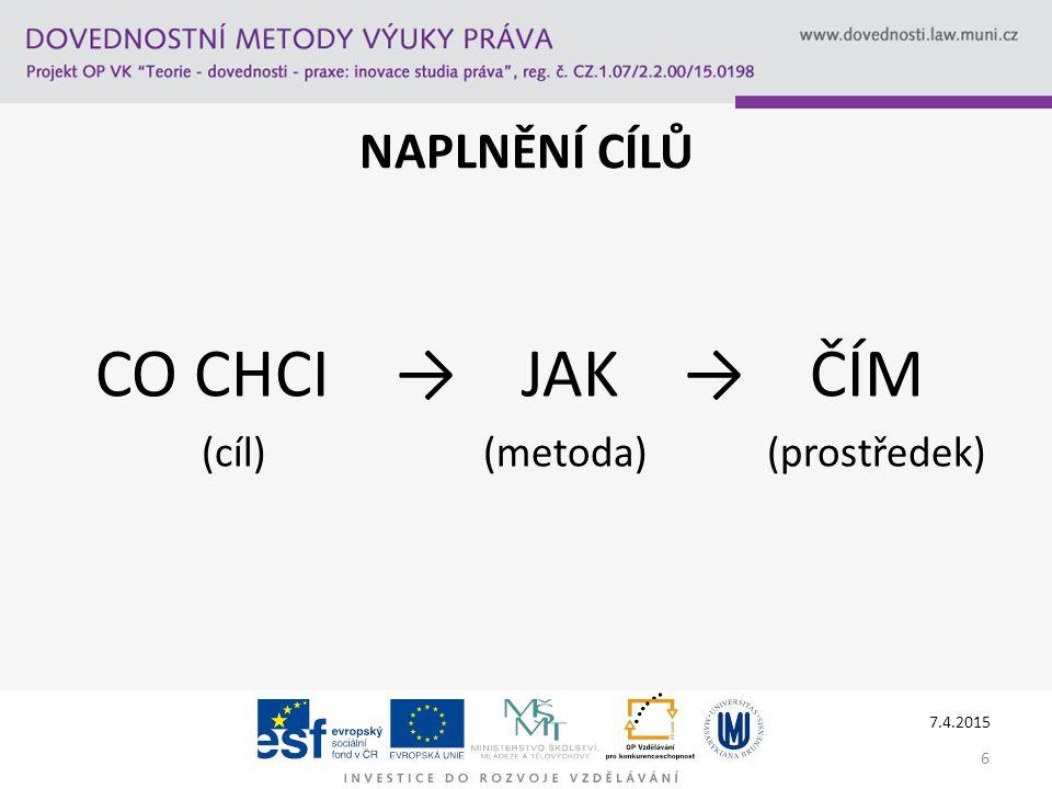 NAPLNĚNÍ CÍLŮ CO CHCI → JAK → ČÍM (cíl) (metoda) (prostředek) 7.4.2015 6