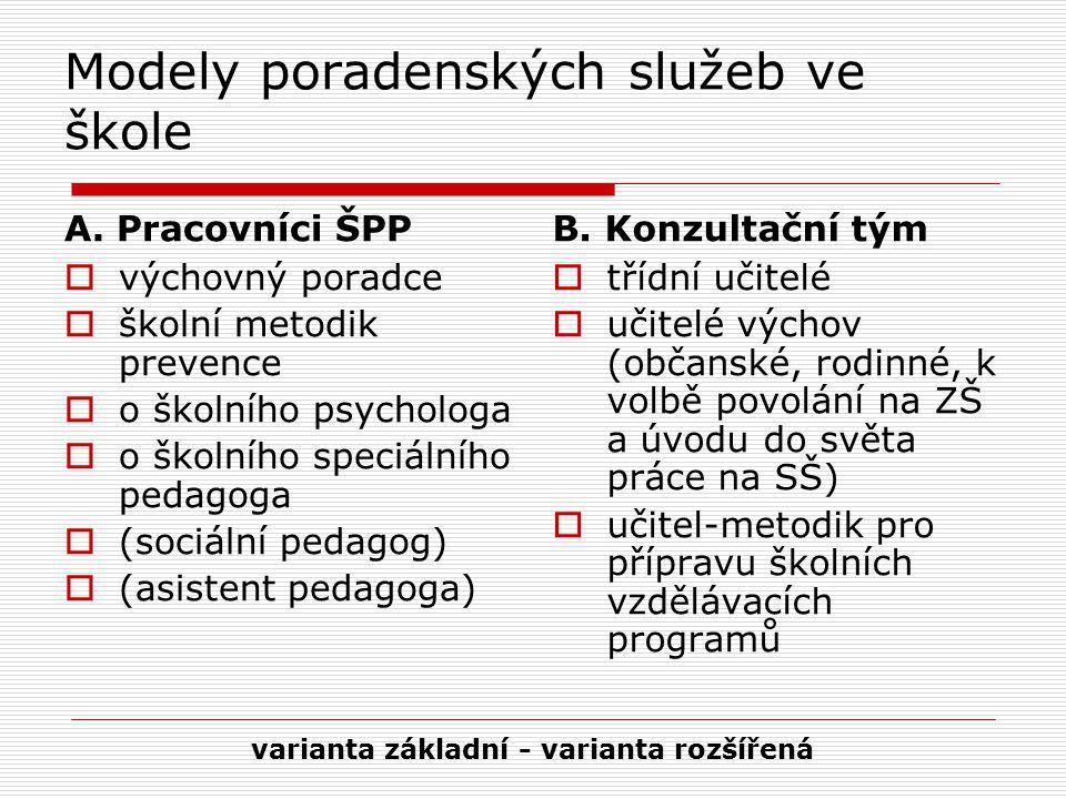 Modely poradenských služeb ve škole A. Pracovníci ŠPP  výchovný poradce  školní metodik prevence  o školního psychologa  o školního speciálního pe
