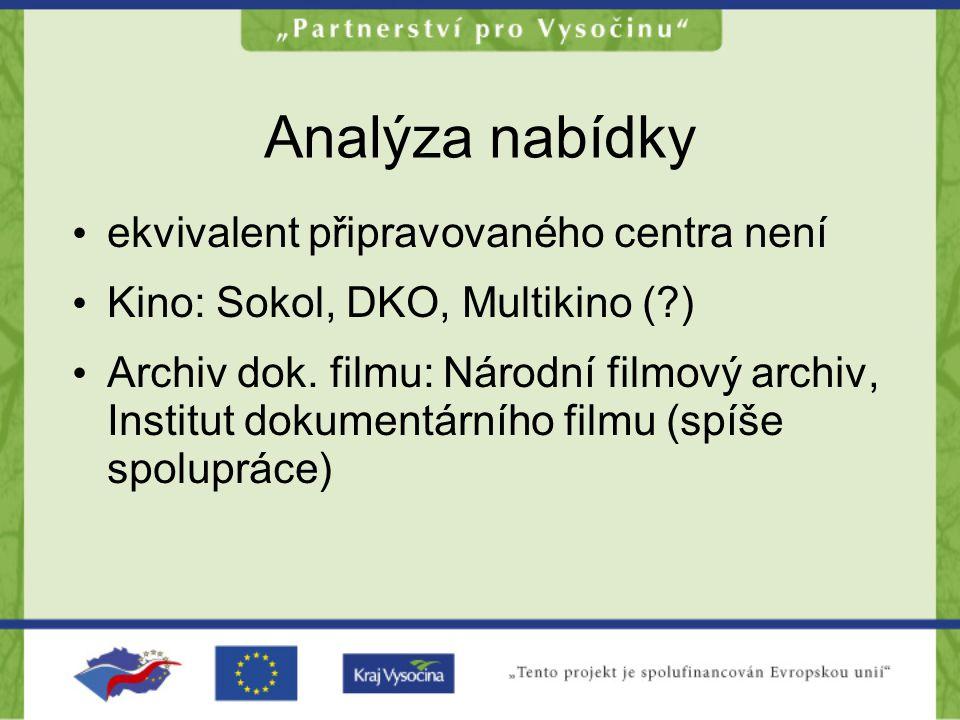 Analýza nabídky ekvivalent připravovaného centra není Kino: Sokol, DKO, Multikino (?) Archiv dok.