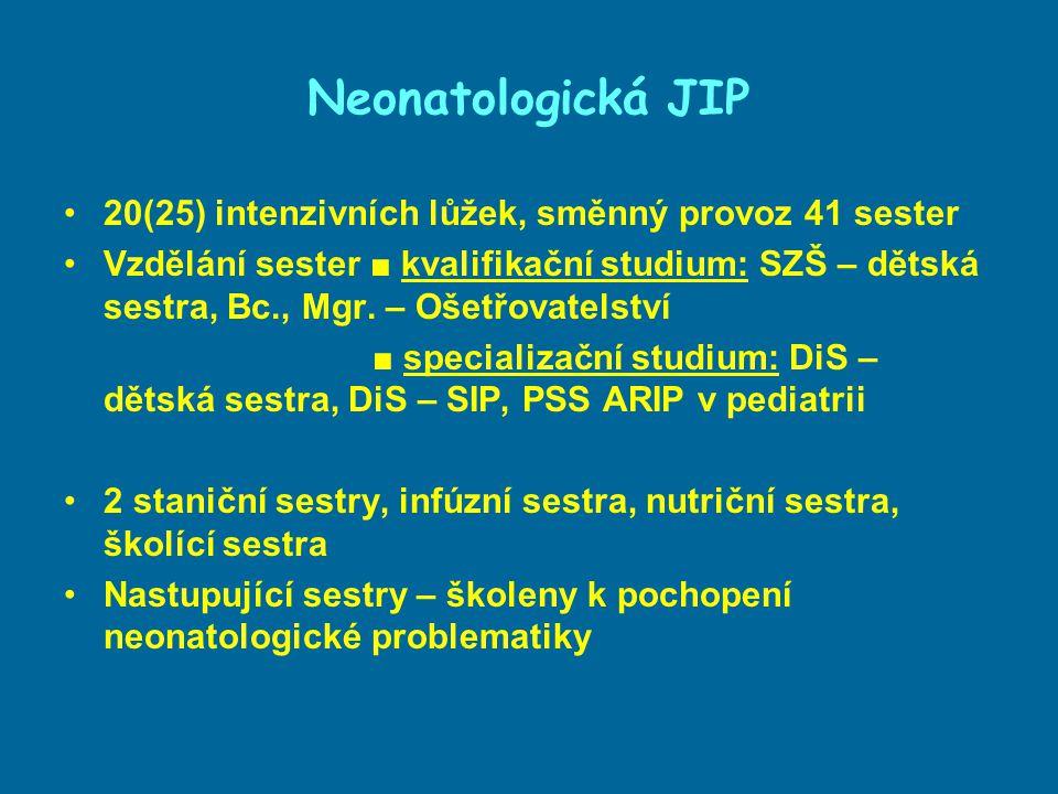 Adaptační proces na novorozenecké JIP Teoretická část: 10 tématických celků (zásady hyg.- epi.