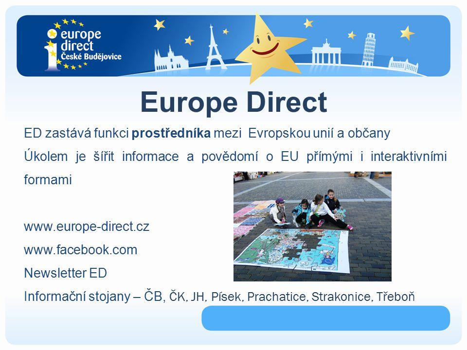 Europe Direct Zodpovídání všeobecných dotazů o EU Publikace a informační brožury o EU zdarma Provozování knihovny Bezplatný přístup k internetu za účelem vyhledávání informací o EU Vzdělávací programy pro školy: Evropský den Nabídka bezplatných přednášek: Semináře o EU pro Vás u Vás Realizace výstav, soutěží, seminářů na aktuální evropská témata