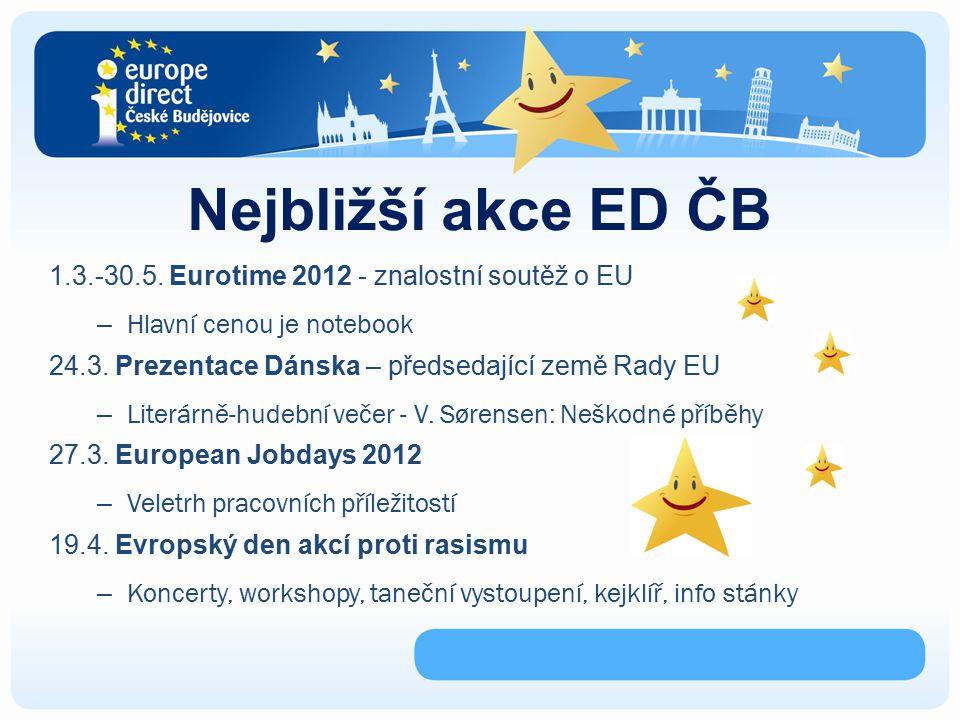 Nejbližší akce ED ČB 1.3.-30.5.