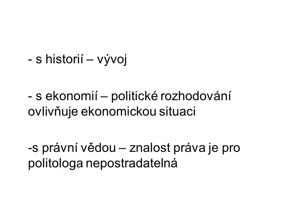 - s historií – vývoj - s ekonomií – politické rozhodování ovlivňuje ekonomickou situaci -s právní vědou – znalost práva je pro politologa nepostradatelná