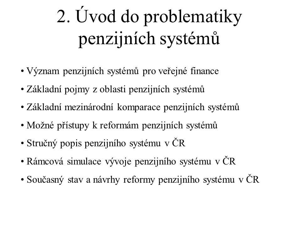 2. Úvod do problematiky penzijních systémů Význam penzijních systémů pro veřejné finance Základní pojmy z oblasti penzijních systémů Základní mezináro