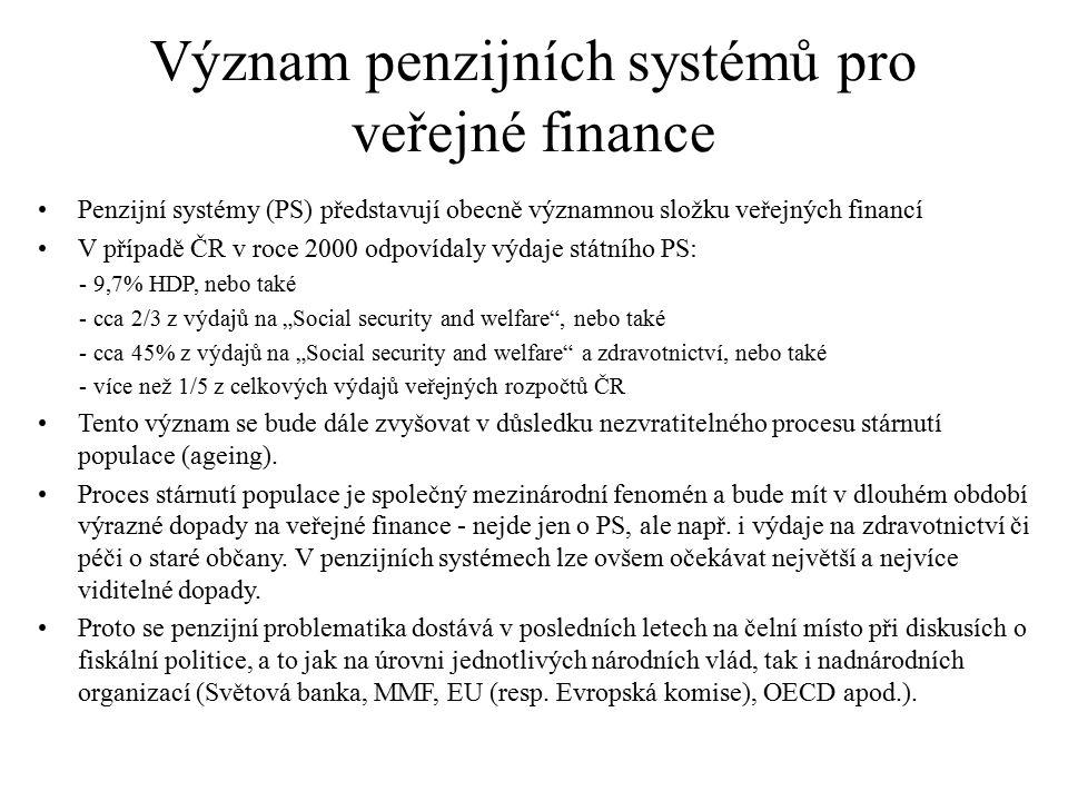 Význam penzijních systémů pro veřejné finance Penzijní systémy (PS) představují obecně významnou složku veřejných financí V případě ČR v roce 2000 odp